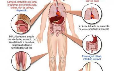 Vereadora Cida Farias volta a se preocupar com portadores de fibromialgia