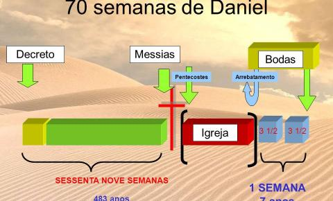 Deus e a Nação de Israel (parte 2).