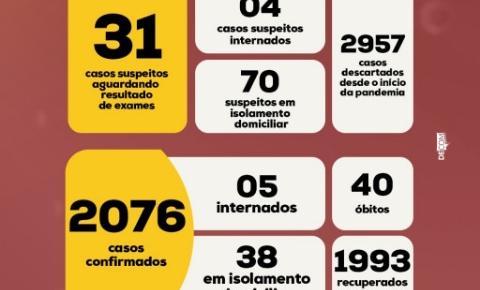 Amambai: chega a 40 o número de mortos pela COVID 19