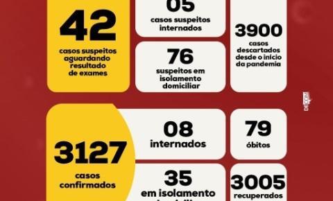 Amambai supera a marca dos 3127 casos positivos de Covid-19