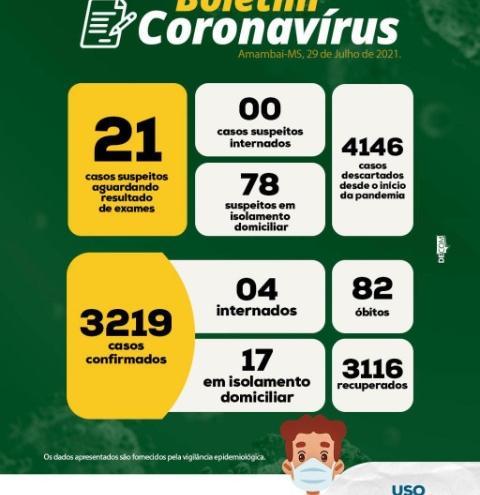 Último boletim do Corona Virus